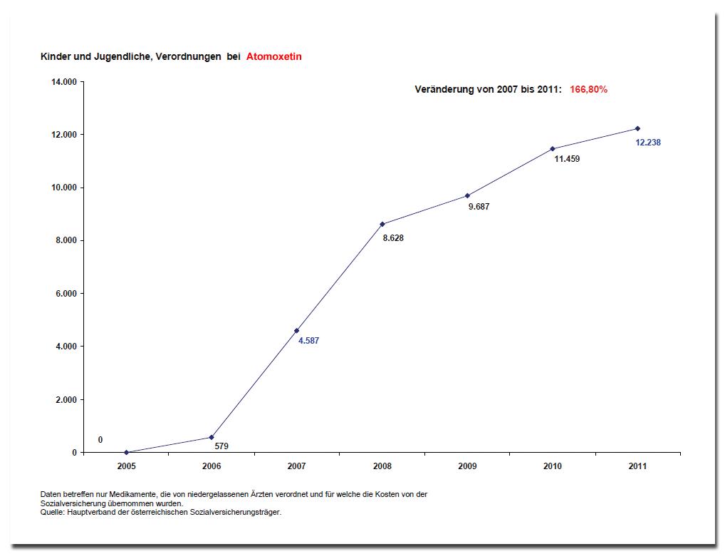 finax generic propecia drug facts